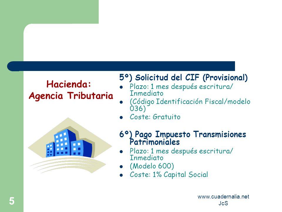 www.cuadernalia.net JcS 5 5º) Solicitud del CIF (Provisional) Plazo: 1 mes después escritura/ Inmediato (Código Identificación Fiscal/modelo 036) Cost