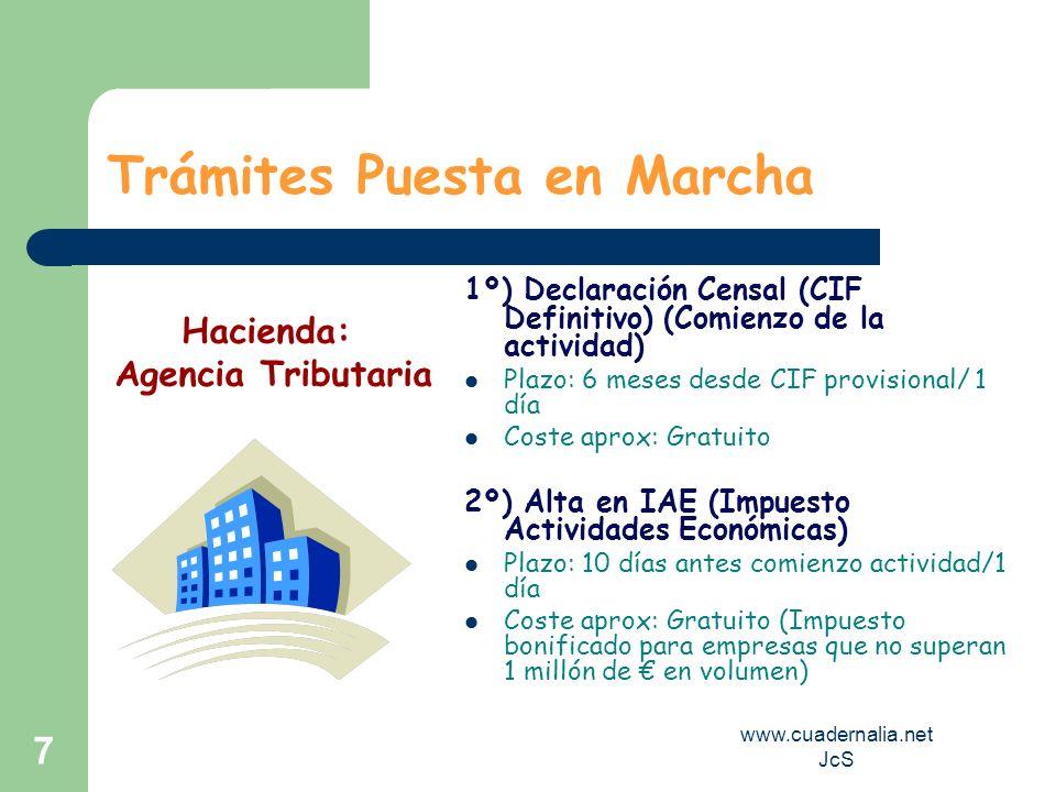 www.cuadernalia.net JcS 7 Trámites Puesta en Marcha 1º) Declaración Censal (CIF Definitivo) (Comienzo de la actividad) Plazo: 6 meses desde CIF provis