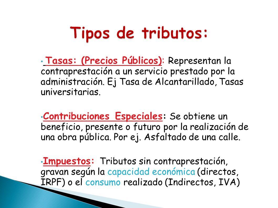 Tasas: (Precios Públicos): Representan la contraprestación a un servicio prestado por la administración. Ej Tasa de Alcantarillado, Tasas universitari