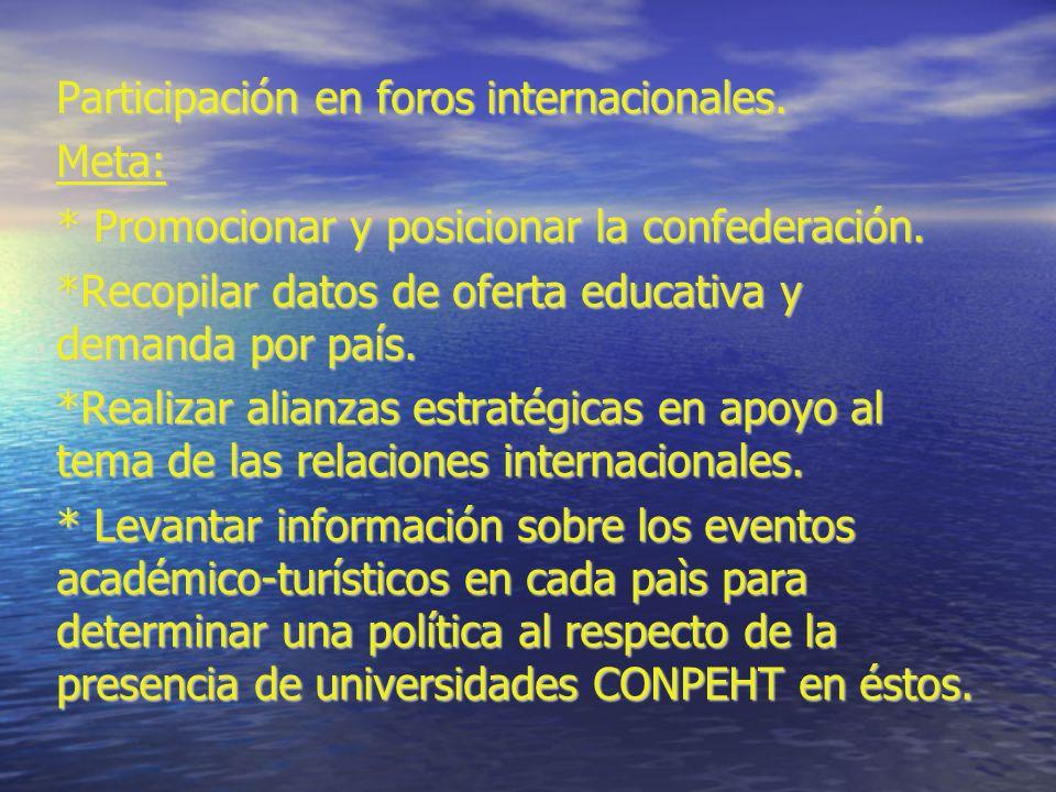 Participación en foros internacionales. Meta: * Promocionar y posicionar la confederación.
