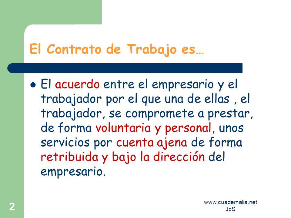 www.cuadernalia.net JcS 3 Capacidad para Contratar del Trabajador…….