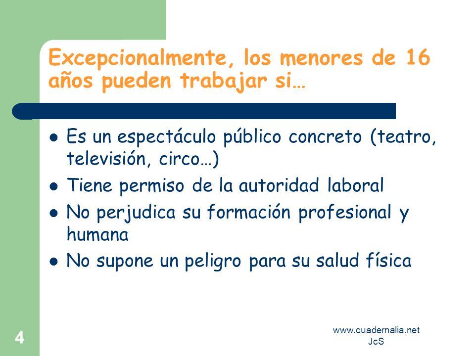 www.cuadernalia.net JcS 5 Capacidad para Contratar en calidad de Empresario…..