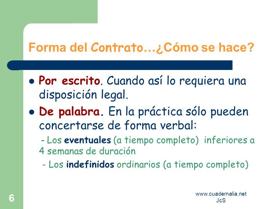 www.cuadernalia.net JcS 6 Forma del Contrato …¿Cómo se hace? Por escrito. Cuando así lo requiera una disposición legal. De palabra. En la práctica sól