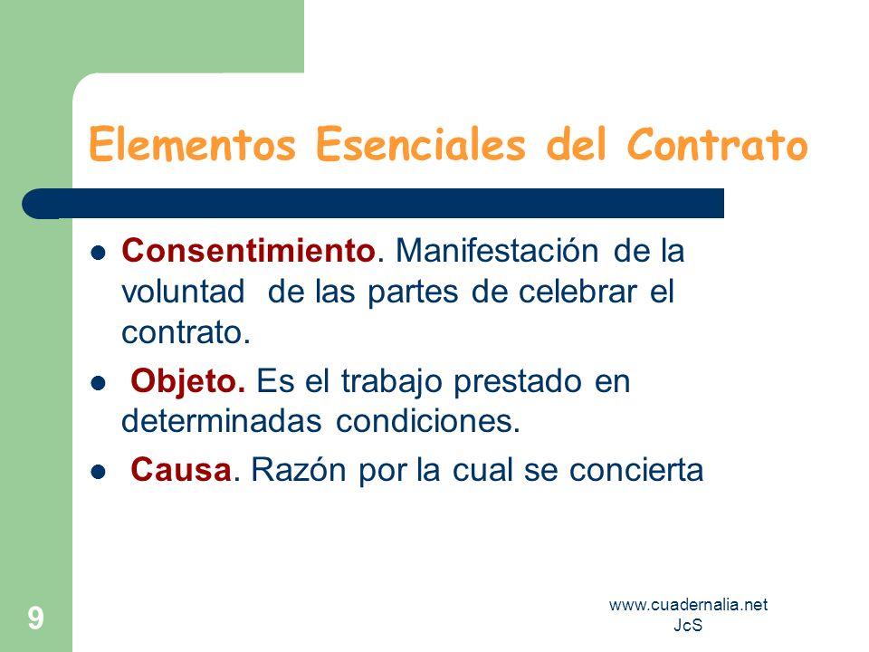 www.cuadernalia.net JcS 9 Elementos Esenciales del Contrato Consentimiento. Manifestación de la voluntad de las partes de celebrar el contrato. Objeto