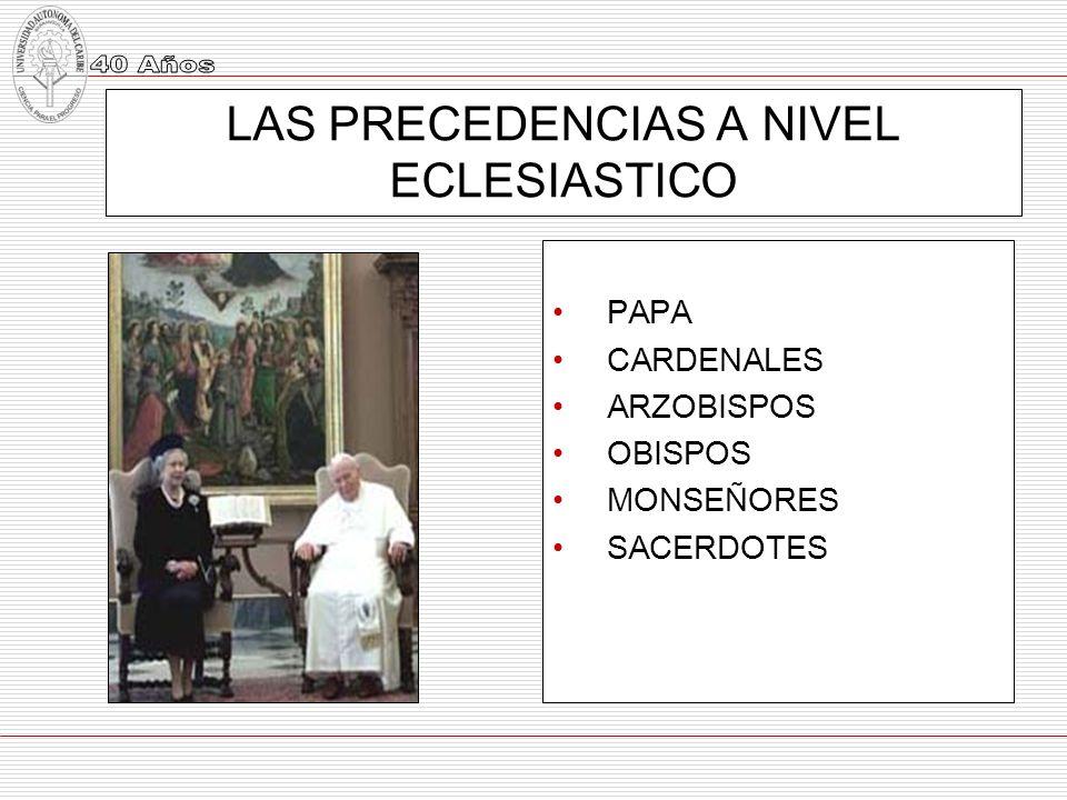 LAS PRECEDENCIAS A NIVEL ECLESIASTICO PAPA CARDENALES ARZOBISPOS OBISPOS MONSEÑORES SACERDOTES