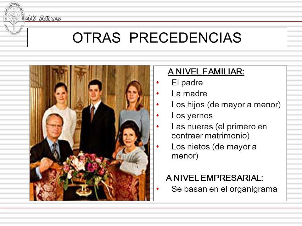 OTRAS PRECEDENCIAS A NIVEL FAMILIAR: El padre La madre Los hijos (de mayor a menor) Los yernos Las nueras (el primero en contraer matrimonio) Los niet