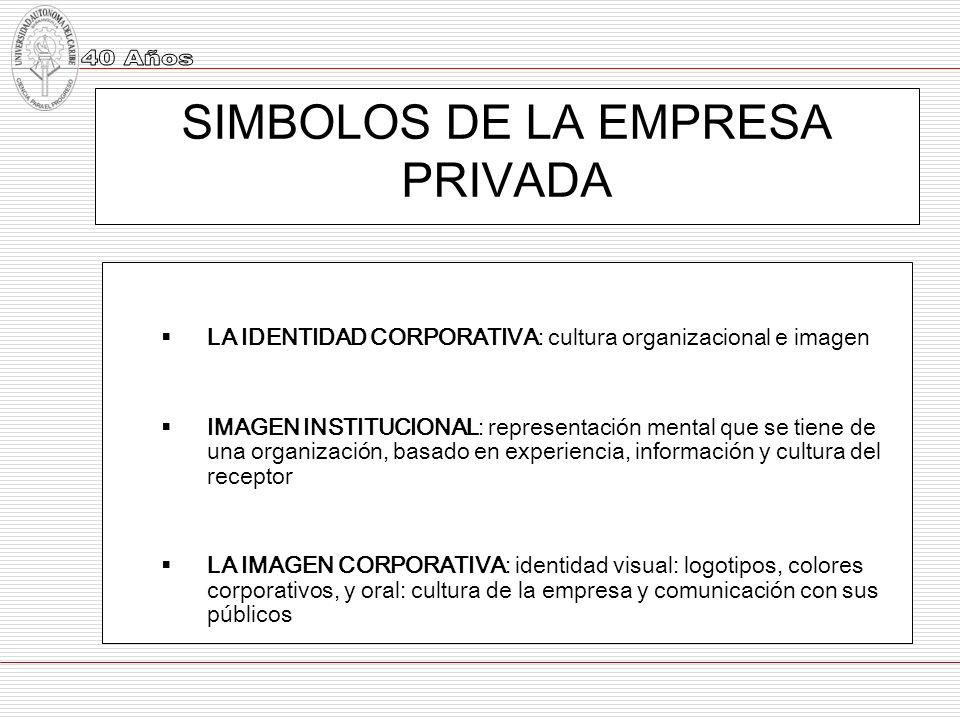 SIMBOLOS DE LA EMPRESA PRIVADA LA IDENTIDAD CORPORATIVA: cultura organizacional e imagen IMAGEN INSTITUCIONAL: representación mental que se tiene de u