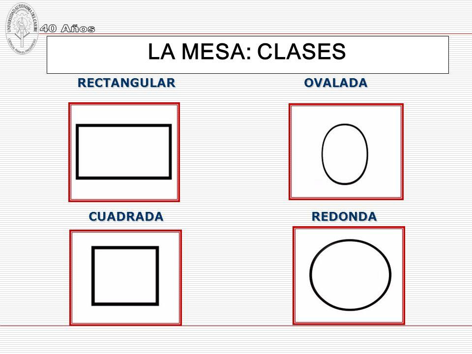 LA MESA: CLASES CUADRADA RECTANGULAROVALADA REDONDA