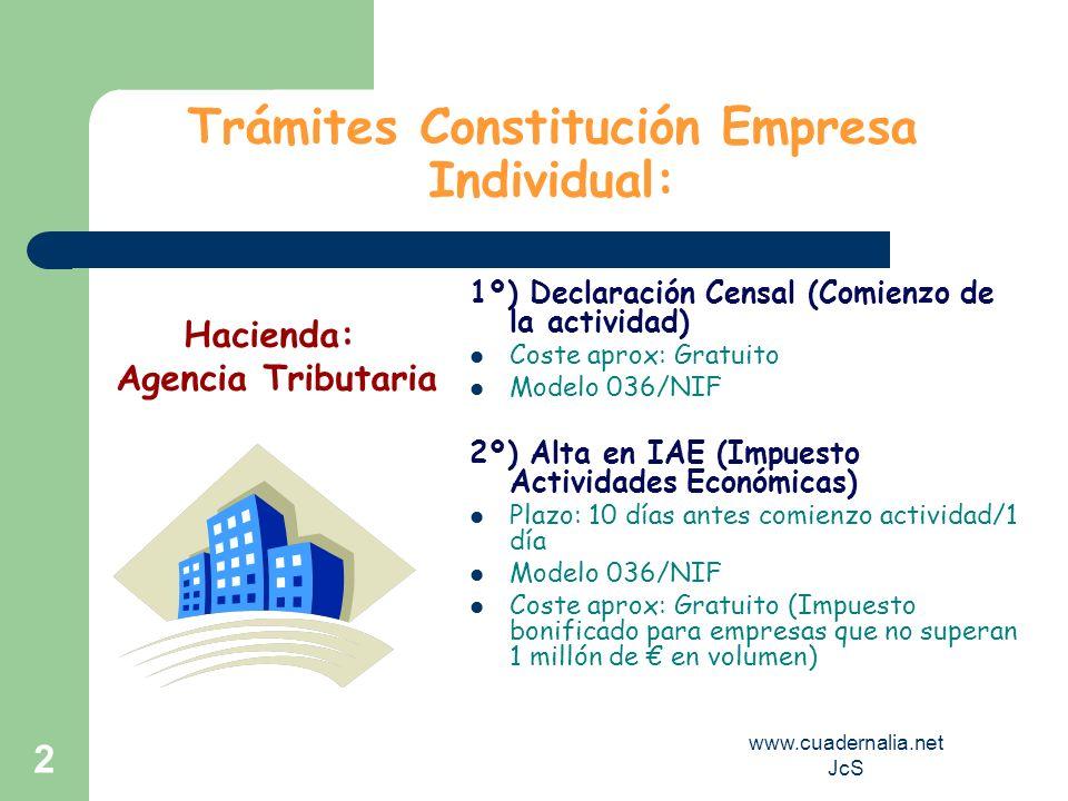 www.cuadernalia.net JcS 2 Trámites Constitución Empresa Individual: 1º) Declaración Censal (Comienzo de la actividad) Coste aprox: Gratuito Modelo 036