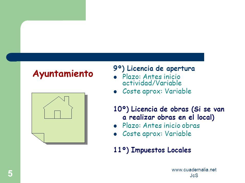 www.cuadernalia.net JcS 5 9º) Licencia de apertura Plazo: Antes inicio actividad/Variable Coste aprox: Variable 10º) Licencia de obras (Si se van a re