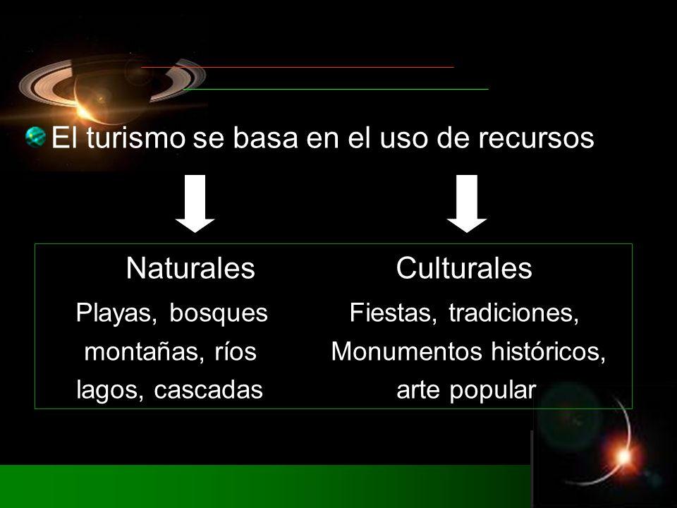 El turismo se basa en el uso de recursos Naturales Culturales Playas, bosques Fiestas, tradiciones, montañas, ríos Monumentos históricos, lagos, casca