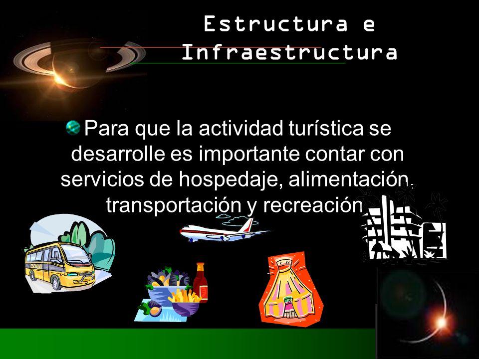 Para que la actividad turística se desarrolle es importante contar con servicios de hospedaje, alimentación, transportación y recreación. Estructura e