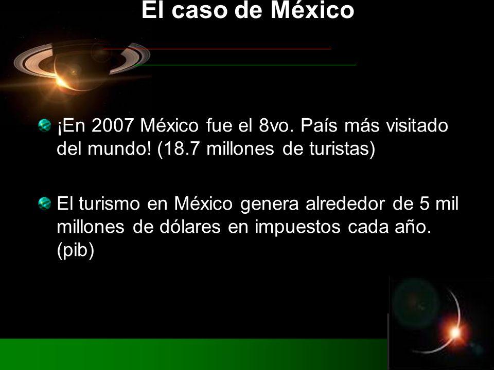 ¡En 2007 México fue el 8vo. País más visitado del mundo! (18.7 millones de turistas) El turismo en México genera alrededor de 5 mil millones de dólare