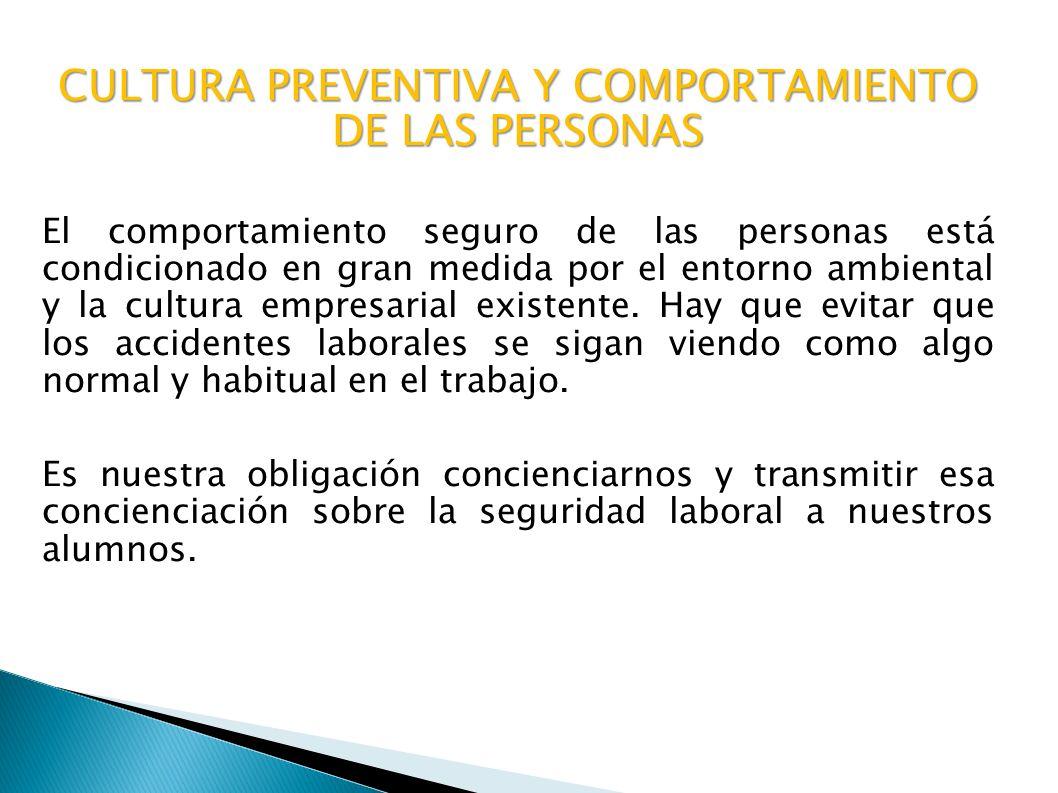 CULTURA PREVENTIVA Y COMPORTAMIENTO DE LAS PERSONAS El comportamiento seguro de las personas está condicionado en gran medida por el entorno ambiental