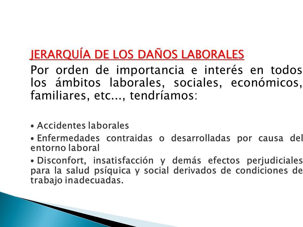 CONSECUENCIAS DE LOS ACCIDENTES DE TRABAJO: Pérdidas económicas y sociales Daños a equipos y/o materiales Daños al medio ambiente Lesiones personales Muertes