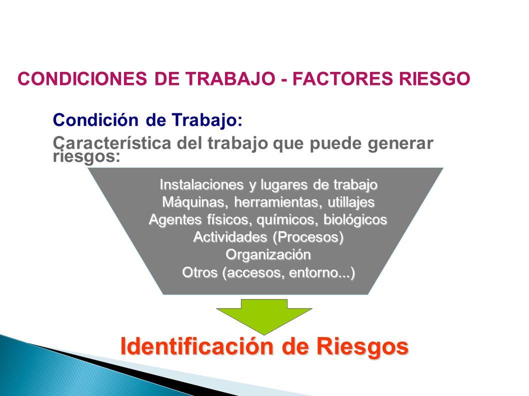 CONDICIONES DE TRABAJO - FACTORES RIESGO Condición de Trabajo: Característica del trabajo que puede generar riesgos: Instalaciones y lugares de trabaj