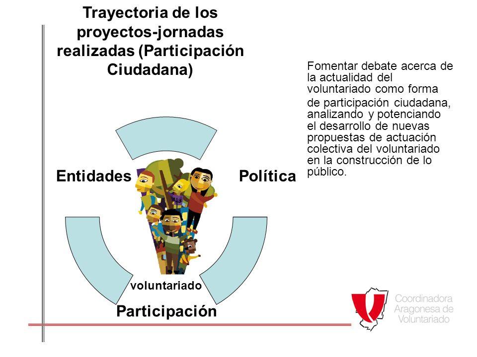 -Que el voluntariado es una es una parte primordial de la sociedad y que el voluntario y las asociaciones le quitan mucho trabajo a la administración -Que la administración no promueve que voluntarios y entidades trabajen la participación ciudadana, o por lo menos, no tiene constancia de que se coordinen las distintas entidades para ello -que se participa de forma conjunta en la elaboración de algunas políticas sobre el papel, también se hace seguimiento… Si, el voluntariado en si, es una participación ciudadana aunque la labor de los voluntarios, no es tan visible como los trabajos municipales.