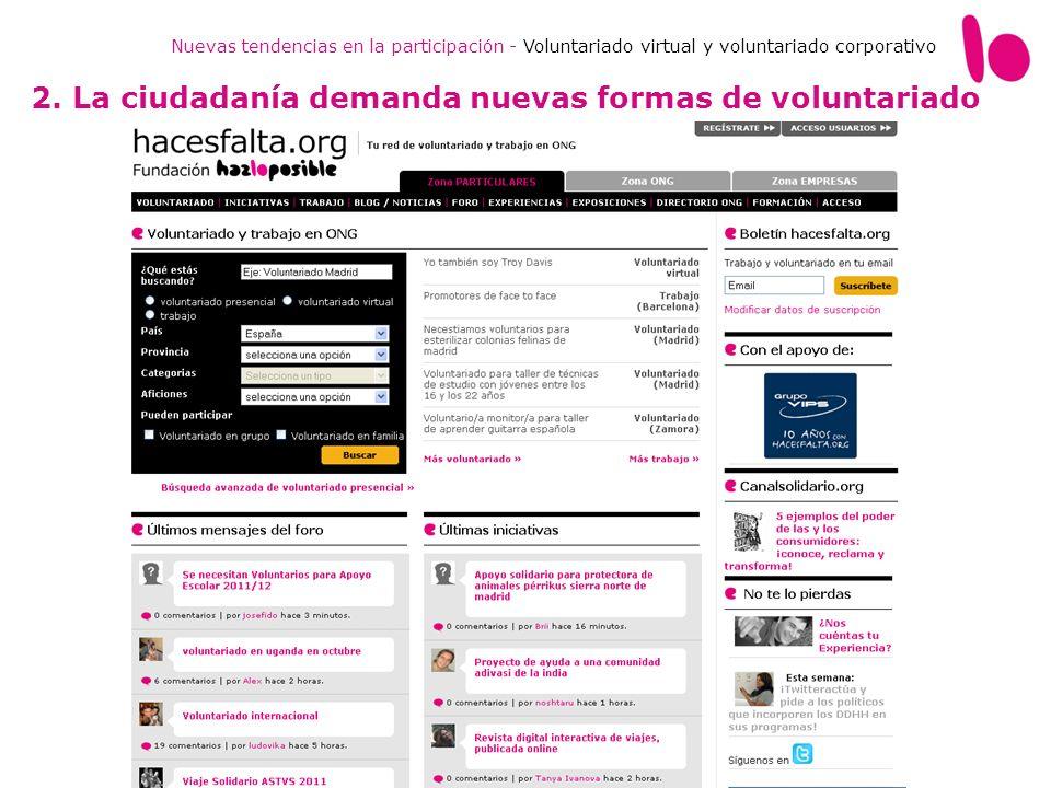 Nuevas tendencias en la participación - Voluntariado virtual y voluntariado corporativo 2. La ciudadanía demanda nuevas formas de voluntariado