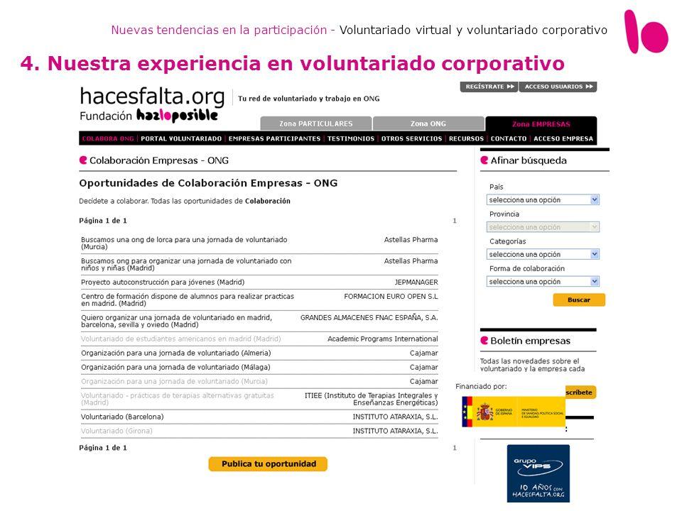 Nuevas tendencias en la participación - Voluntariado virtual y voluntariado corporativo 4. Nuestra experiencia en voluntariado corporativo