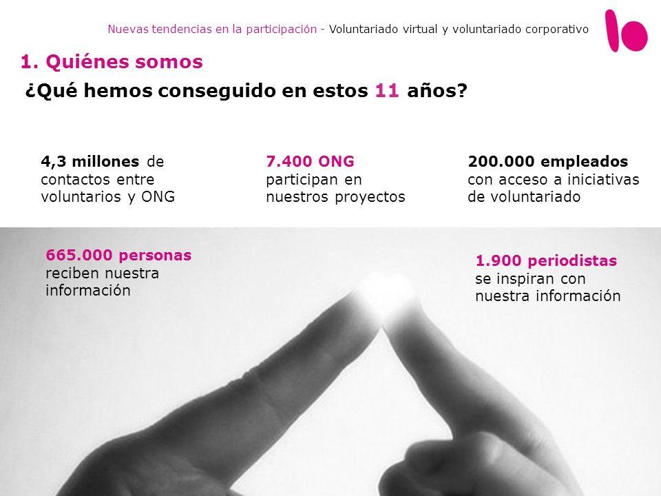 4,3 millones de contactos entre voluntarios y ONG 7.400 ONG participan en nuestros proyectos 665.000 personas reciben nuestra información 200.000 empl