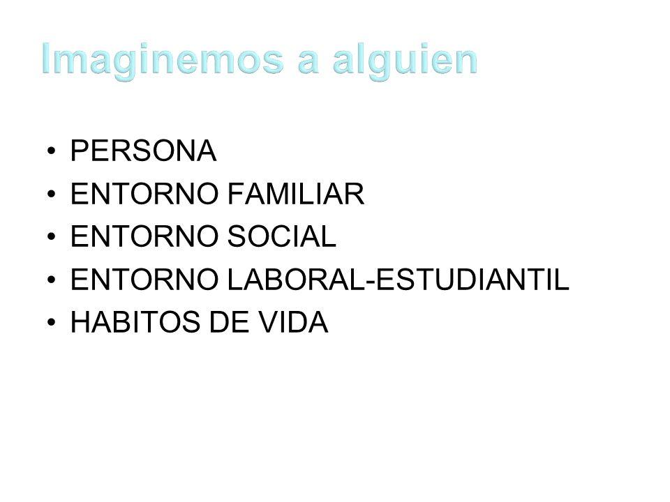 PERSONA ENTORNO FAMILIAR ENTORNO SOCIAL ENTORNO LABORAL-ESTUDIANTIL HABITOS DE VIDA