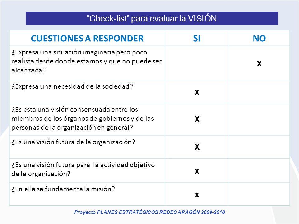 Proyecto PLANES ESTRATÉGICOS REDES ARAGÓN 2009-2010 Check-list para evaluar la VISIÓN CUESTIONES A RESPONDERSINO ¿Expresa una situación imaginaria per