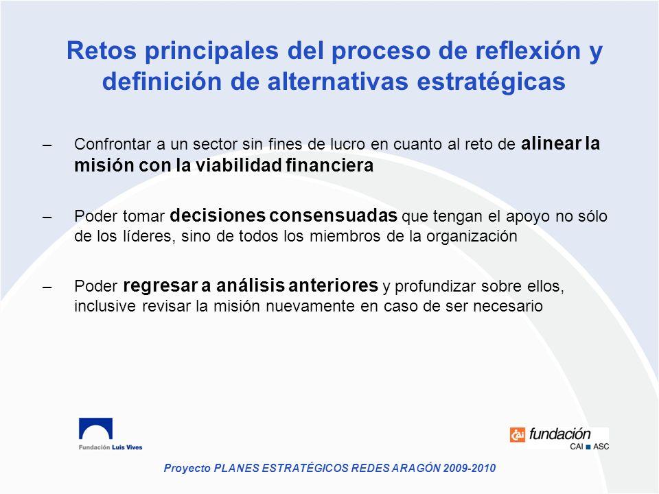 Proyecto PLANES ESTRATÉGICOS REDES ARAGÓN 2009-2010 Retos principales del proceso de reflexión y definición de alternativas estratégicas –Confrontar a