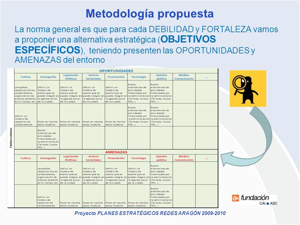 Proyecto PLANES ESTRATÉGICOS REDES ARAGÓN 2009-2010 La norma general es que para cada DEBILIDAD y FORTALEZA vamos a proponer una alternativa estratégi