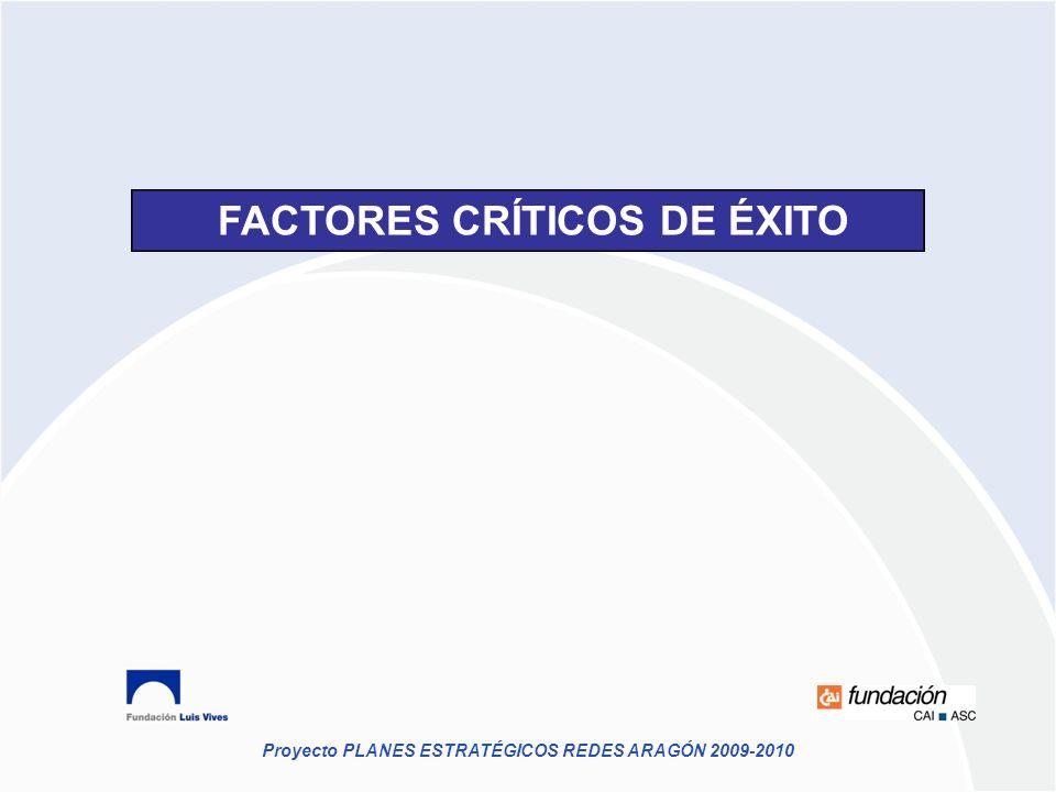 Proyecto PLANES ESTRATÉGICOS REDES ARAGÓN 2009-2010 FACTORES CRÍTICOS DE ÉXITO