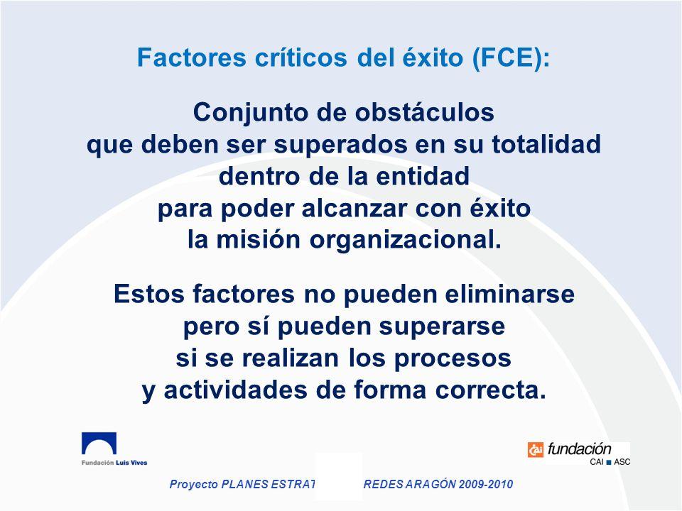 Proyecto PLANES ESTRATÉGICOS REDES ARAGÓN 2009-2010 Factores críticos del éxito (FCE): Conjunto de obstáculos que deben ser superados en su totalidad