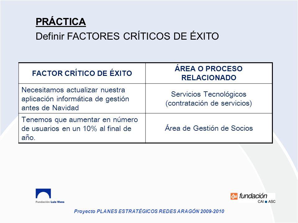 Proyecto PLANES ESTRATÉGICOS REDES ARAGÓN 2009-2010 PRÁCTICA Definir FACTORES CRÍTICOS DE ÉXITO FACTOR CRÍTICO DE ÉXITO ÁREA O PROCESO RELACIONADO Nec