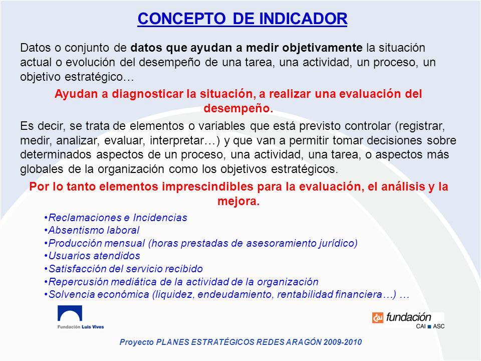 Proyecto PLANES ESTRATÉGICOS REDES ARAGÓN 2009-2010 CONCEPTO DE INDICADOR Datos o conjunto de datos que ayudan a medir objetivamente la situación actu