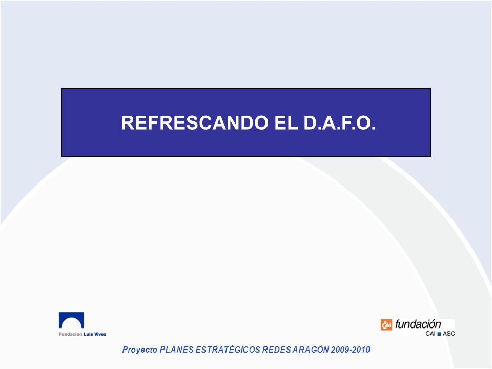 Proyecto PLANES ESTRATÉGICOS REDES ARAGÓN 2009-2010 REFRESCANDO EL D.A.F.O.