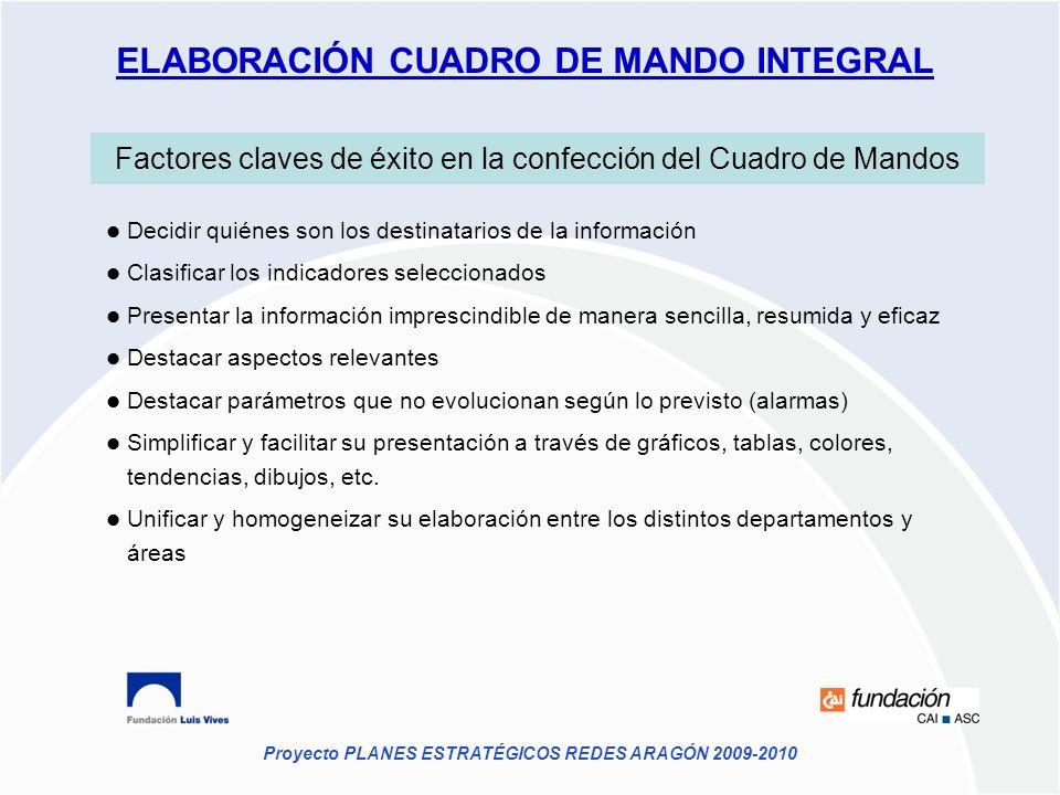 Proyecto PLANES ESTRATÉGICOS REDES ARAGÓN 2009-2010 ELABORACIÓN CUADRO DE MANDO INTEGRAL Decidir quiénes son los destinatarios de la información Clasi