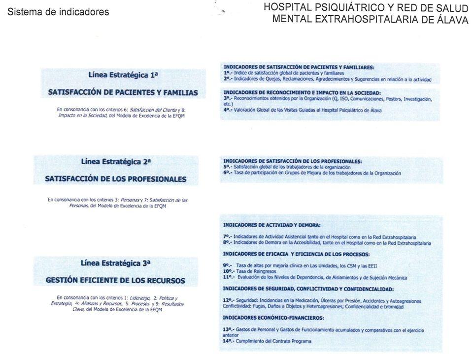 Proyecto PLANES ESTRATÉGICOS REDES ARAGÓN 2009-2010