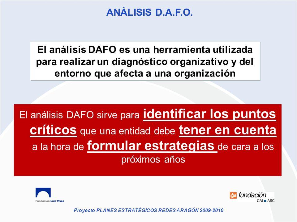 Proyecto PLANES ESTRATÉGICOS REDES ARAGÓN 2009-2010 El análisis DAFO es una herramienta utilizada para realizar un diagnóstico organizativo y del ento