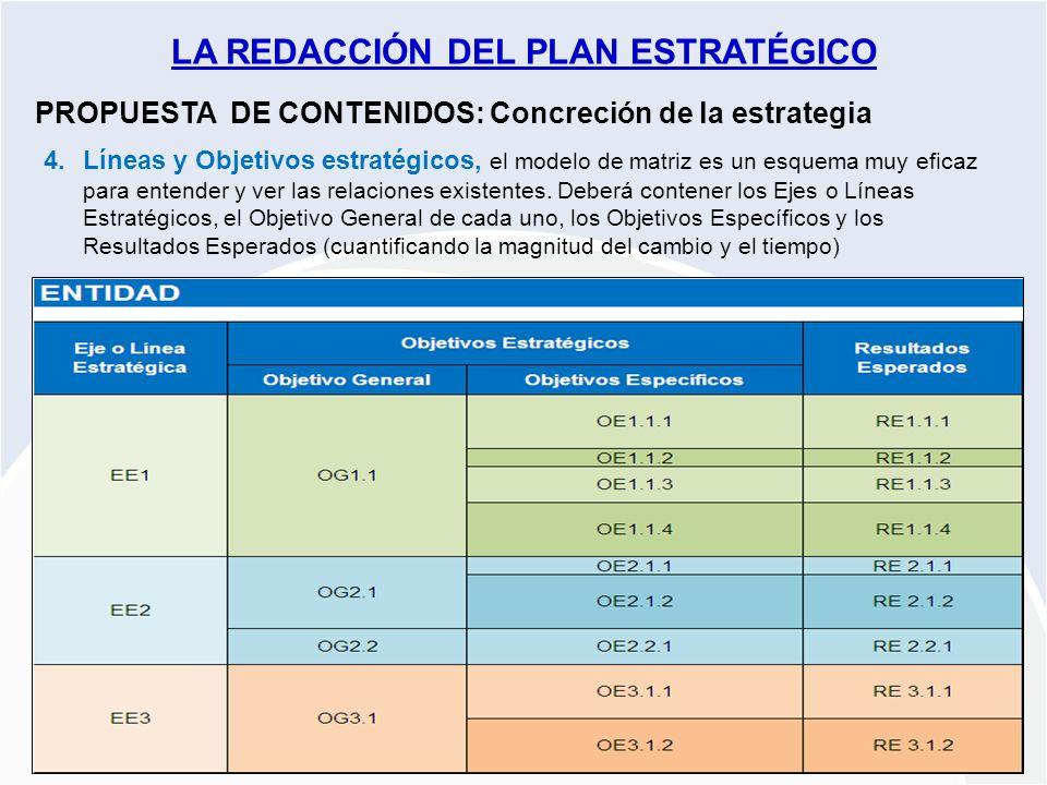 Proyecto PLANES ESTRATÉGICOS REDES ARAGÓN 2009-2010 PROPUESTA DE CONTENIDOS: Concreción de la estrategia 4.Líneas y Objetivos estratégicos, el modelo