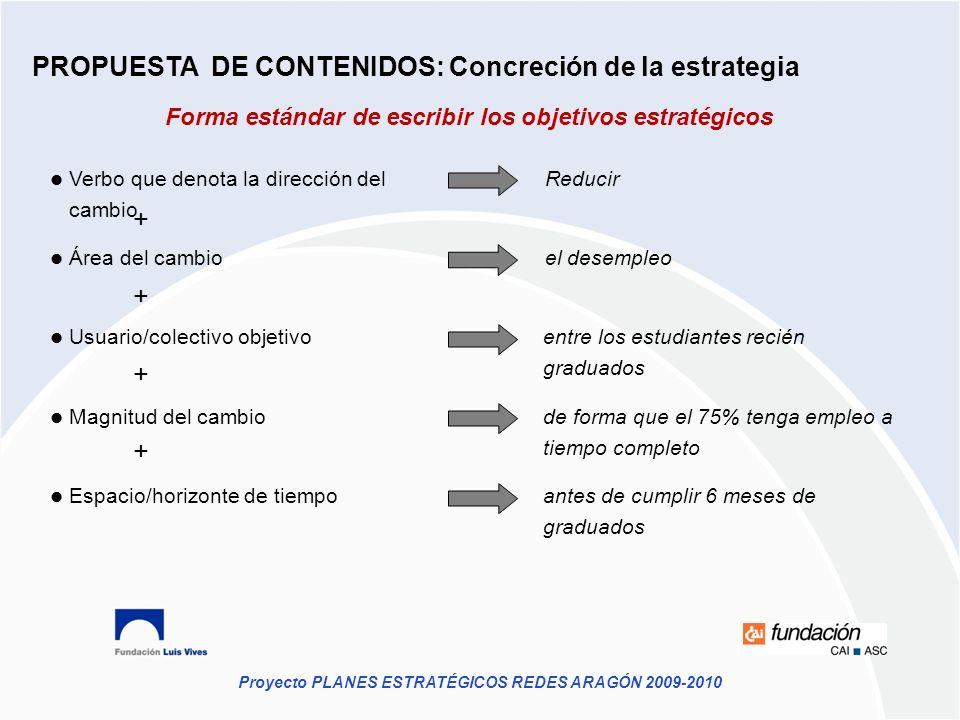 Proyecto PLANES ESTRATÉGICOS REDES ARAGÓN 2009-2010 Forma estándar de escribir los objetivos estratégicos Verbo que denota la dirección del cambio Áre