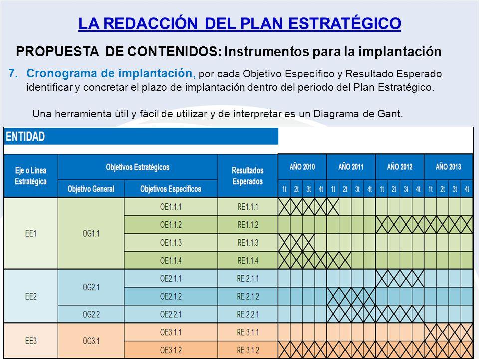 Proyecto PLANES ESTRATÉGICOS REDES ARAGÓN 2009-2010 PROPUESTA DE CONTENIDOS: Instrumentos para la implantación 7.Cronograma de implantación, por cada