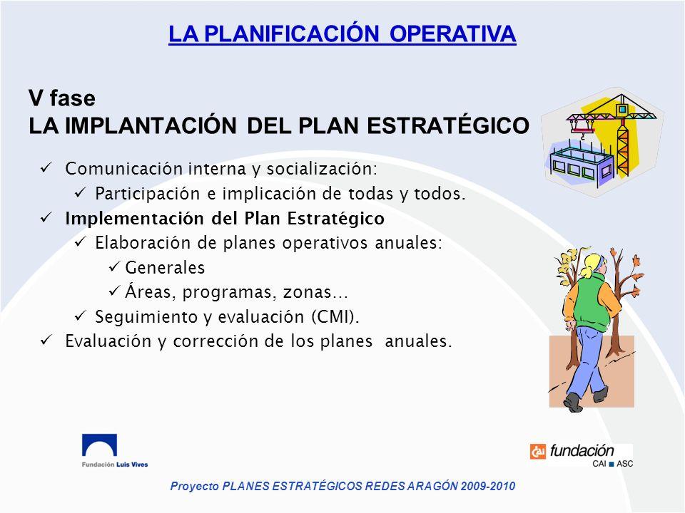 Proyecto PLANES ESTRATÉGICOS REDES ARAGÓN 2009-2010 V fase LA IMPLANTACIÓN DEL PLAN ESTRATÉGICO Comunicación interna y socialización: Participación e