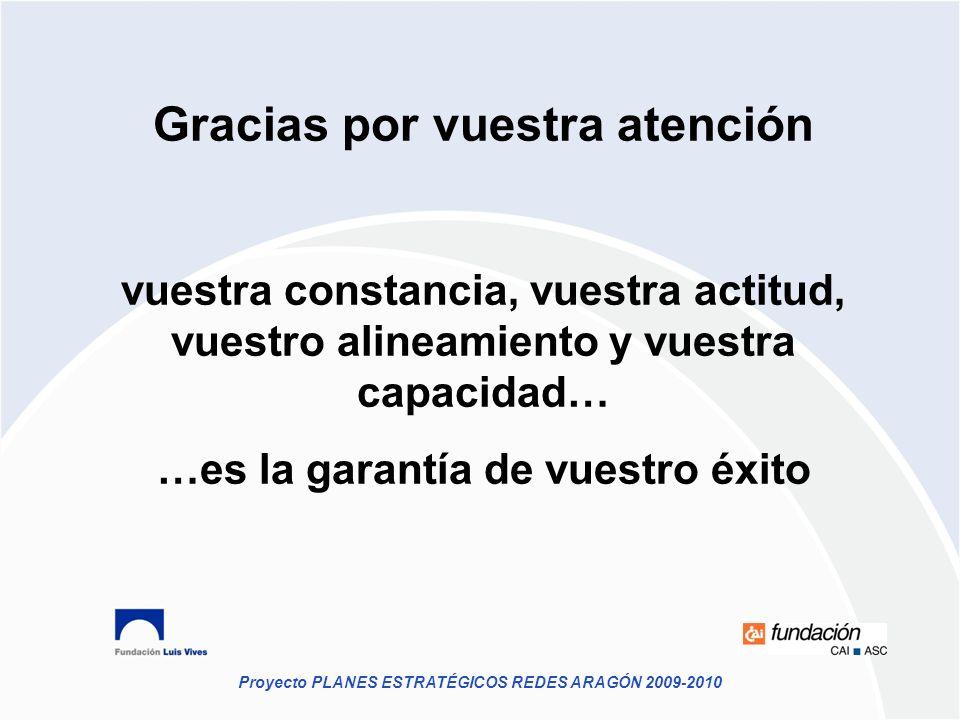 Proyecto PLANES ESTRATÉGICOS REDES ARAGÓN 2009-2010 Gracias por vuestra atención vuestra constancia, vuestra actitud, vuestro alineamiento y vuestra c