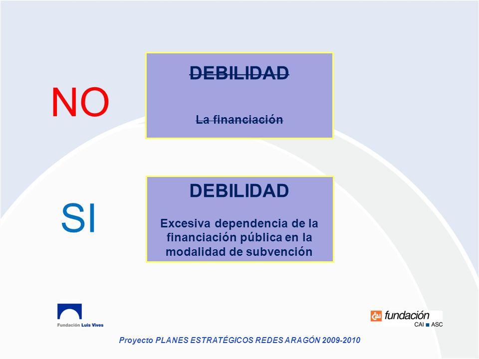Proyecto PLANES ESTRATÉGICOS REDES ARAGÓN 2009-2010 DEBILIDAD La financiación DEBILIDAD Excesiva dependencia de la financiación pública en la modalida
