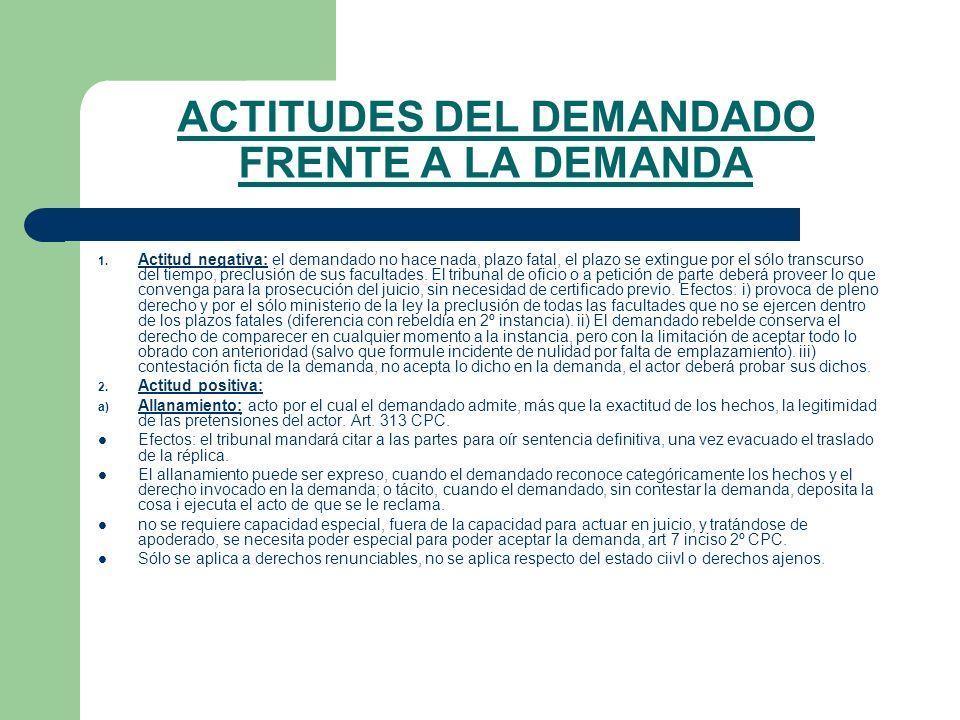 ACTITUDES DEL DEMANDADO FRENTE A LA DEMANDA 1.
