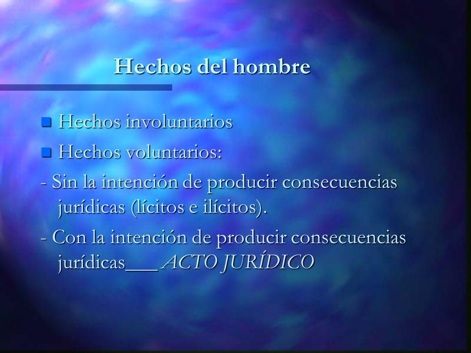 Hechos del hombre n Hechos involuntarios n Hechos voluntarios: - Sin la intención de producir consecuencias jurídicas (lícitos e ilícitos). - Con la i