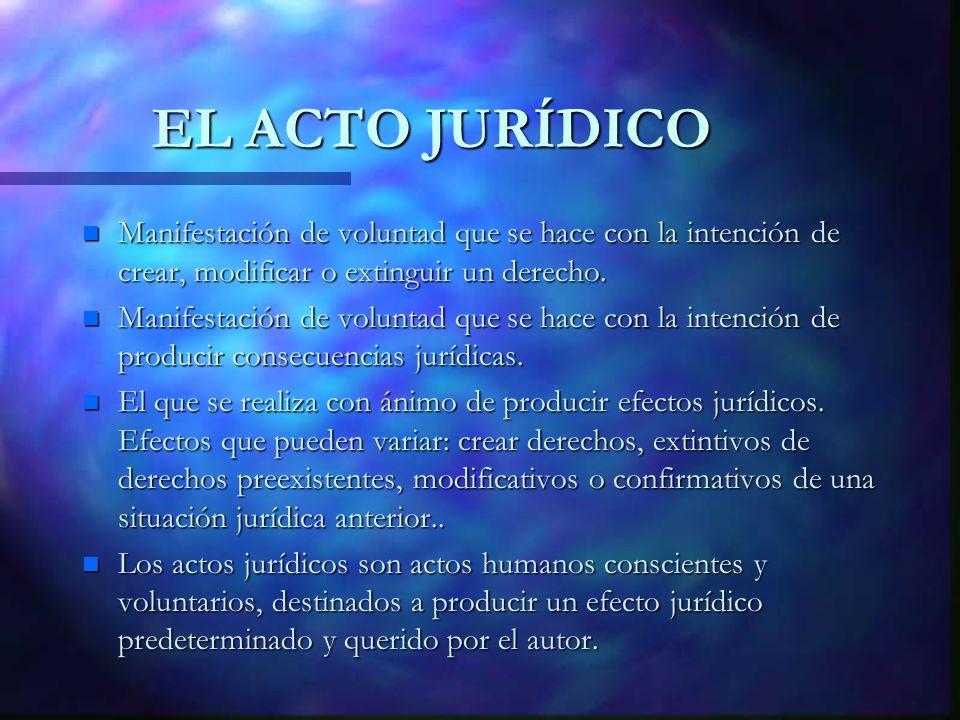 EL ACTO JURÍDICO n Manifestación de voluntad que se hace con la intención de crear, modificar o extinguir un derecho. n Manifestación de voluntad que