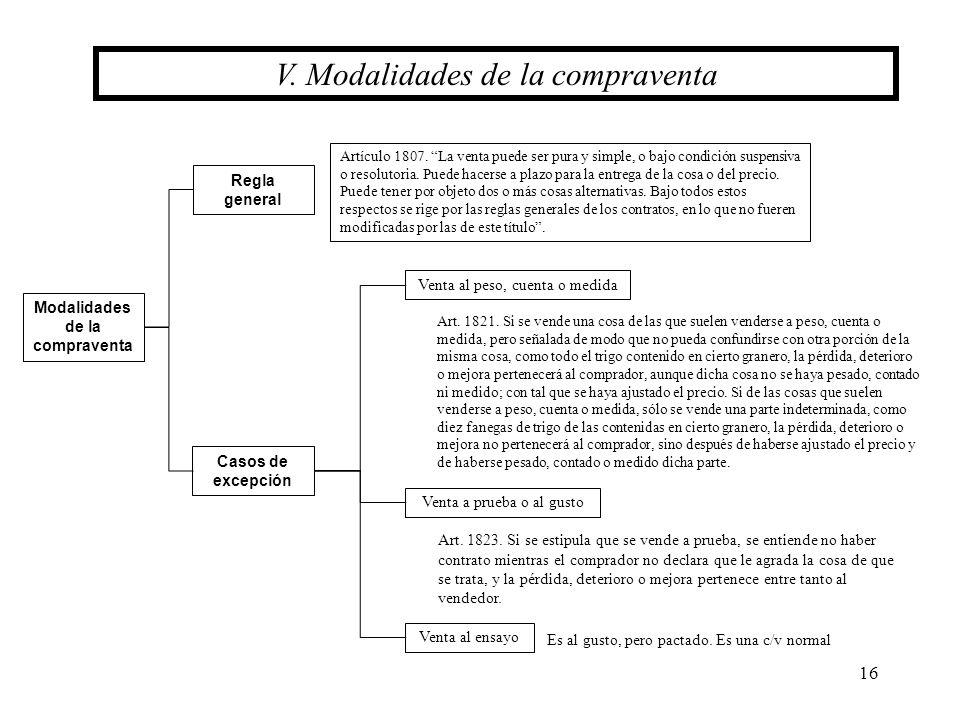 16 Casos de excepción Venta al peso, cuenta o medida Venta a prueba o al gusto Venta al ensayo V. Modalidades de la compraventa Modalidades de la comp