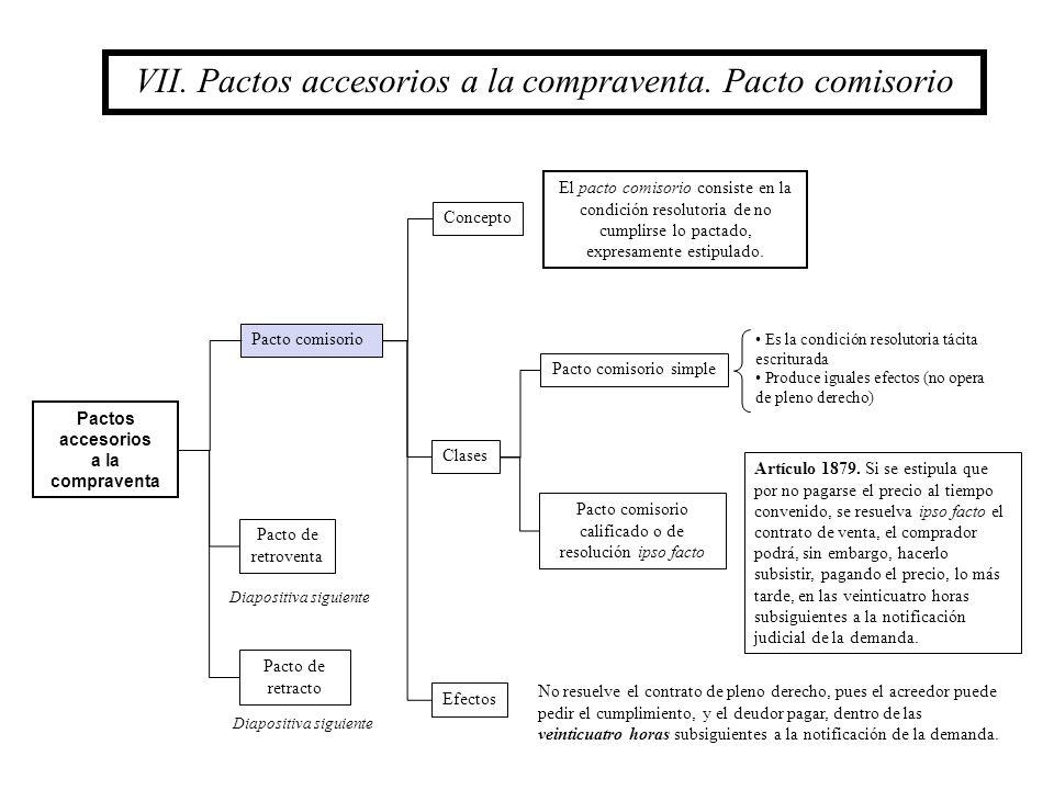 Pactos accesorios a la compraventa VII. Pactos accesorios a la compraventa. Pacto comisorio Pacto comisorio Pacto de retroventa Pacto de retracto Conc