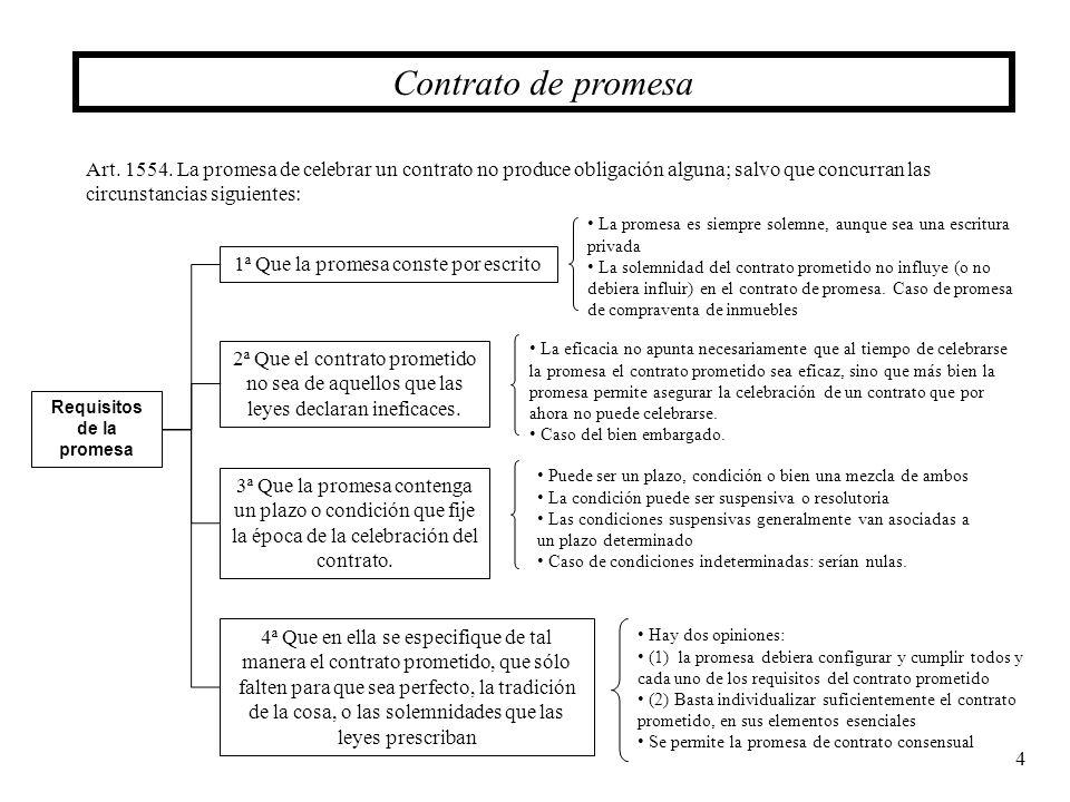25 Obligaciones del comprador Efectos de la compraventa.