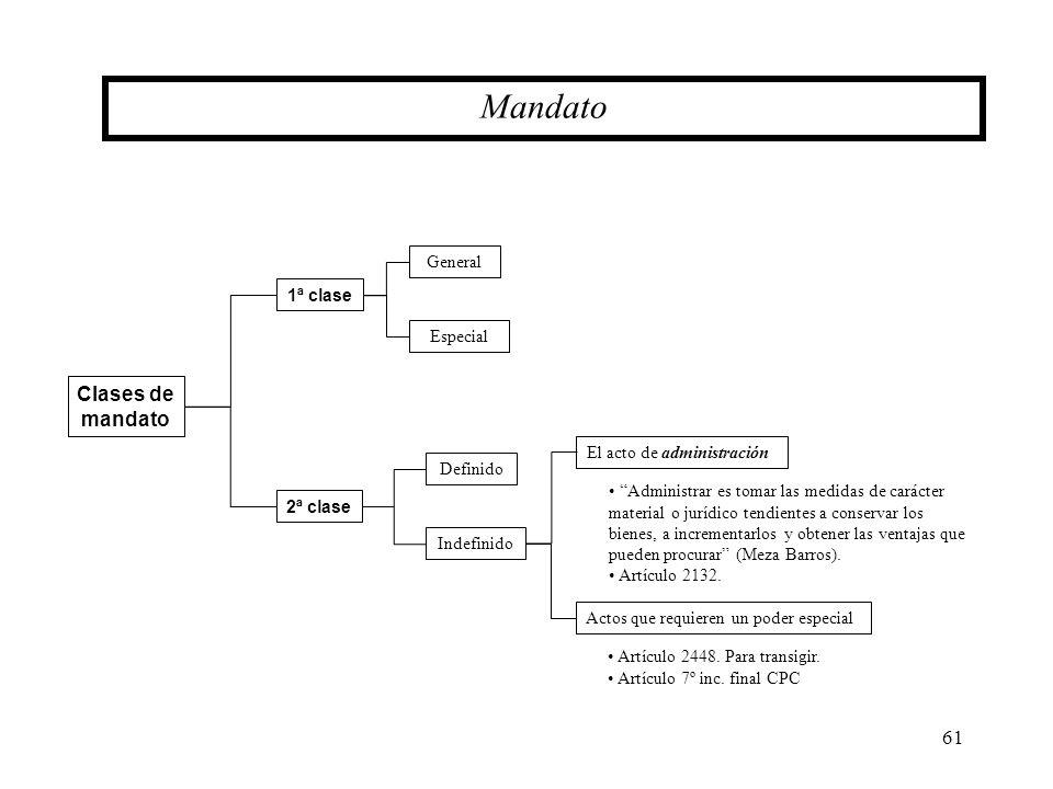 61 Clases de mandato Mandato 1ª clase General Especial 2ª clase Definido Indefinido El acto de administración Administrar es tomar las medidas de cará