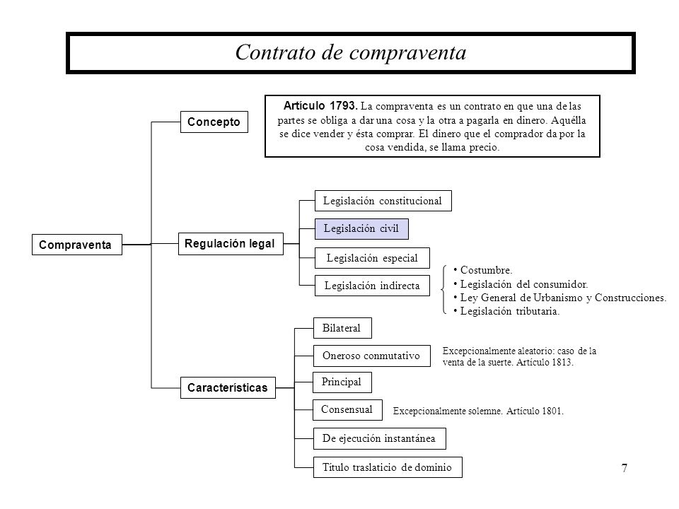 7 Contrato de compraventa Concepto Regulación legal Artículo 1793. La compraventa es un contrato en que una de las partes se obliga a dar una cosa y l